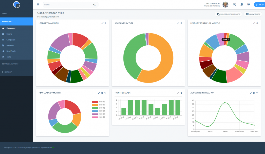 Really Simple Systems Dashboard Widgets