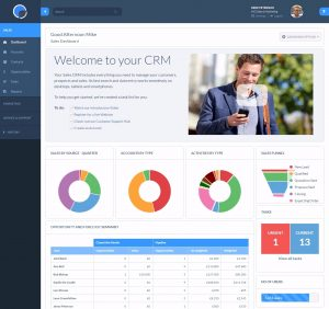 Really Simple Systems CRM Dashboard