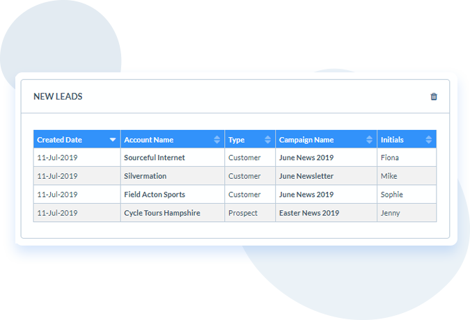 Capture new leads with crm web forms