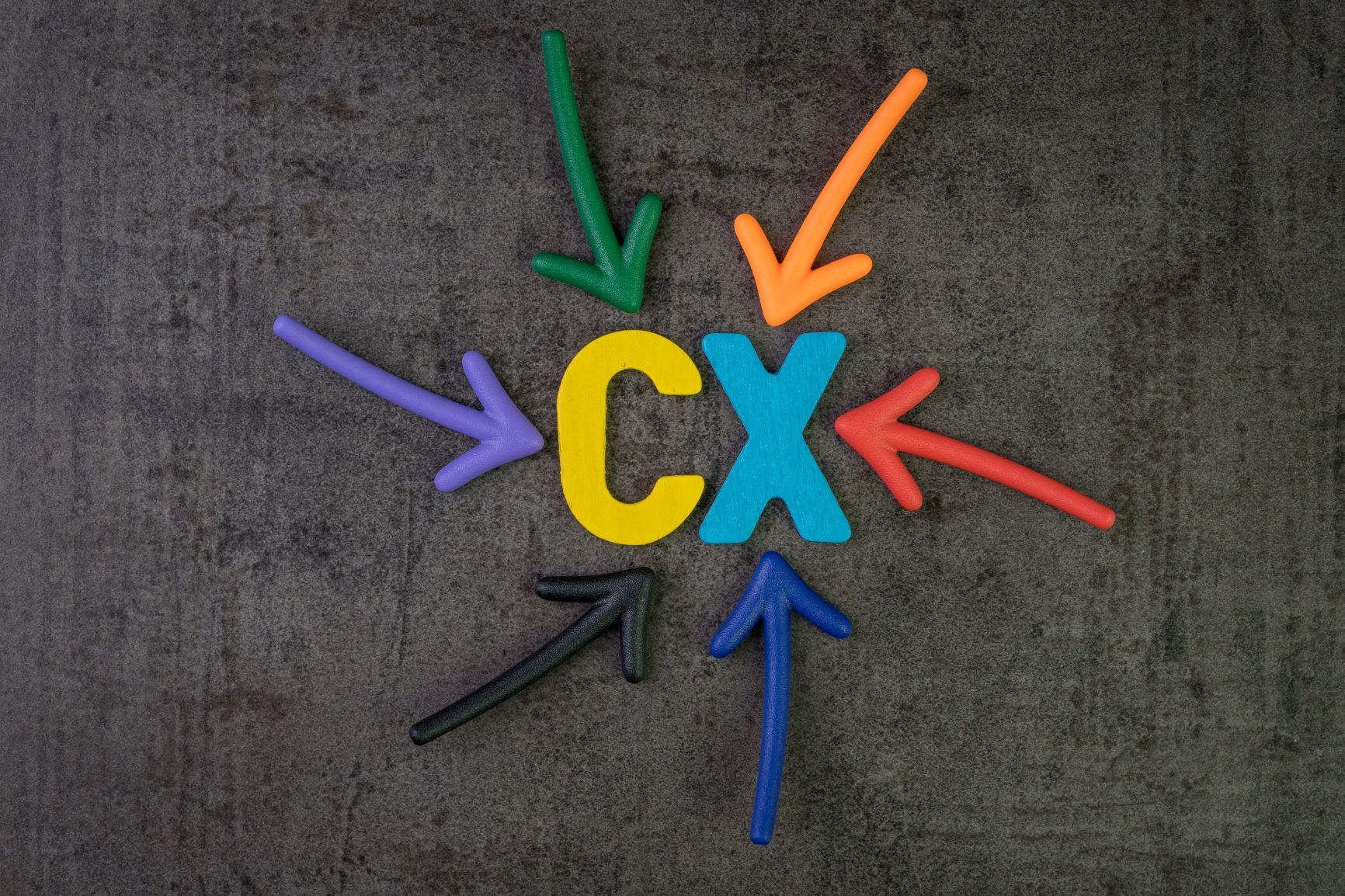 Measuring your CX strategy